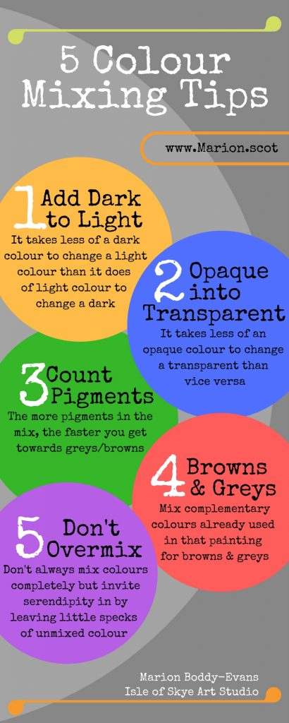 Colour Tips for Artists infographic